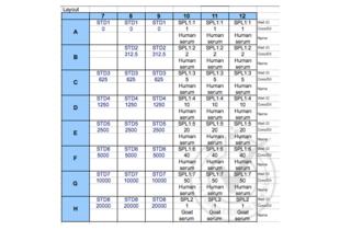 ELISA validation image for Chemokine (C-C Motif) Ligand 27 (CCL27) ELISA Kit (ABIN365957)