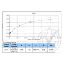 Mannan Binding Protein/Mannan Binding Lectin (MBP/MBL) ELISA 试剂盒