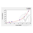Follicle-Stimulating Hormone (FSH) Kit ELISA