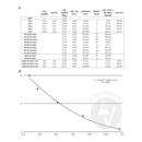Lipopolysaccharides (LPS) ELISA 试剂盒