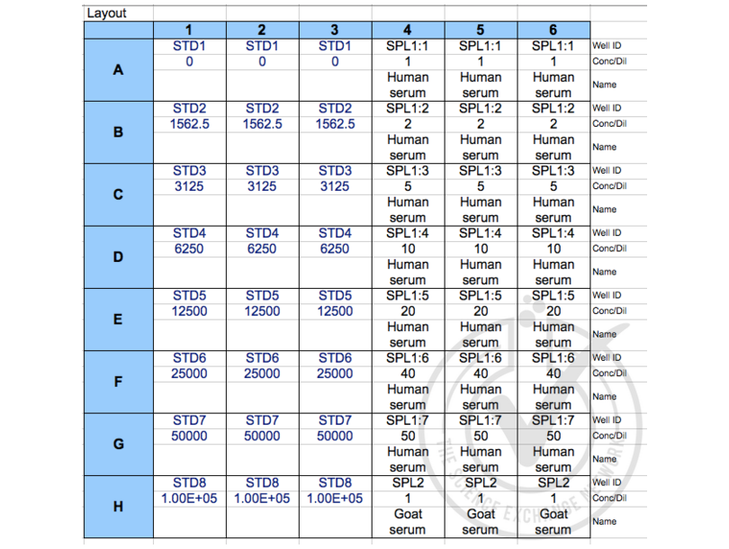 Daikin Vrv 3 Error Code List Gastronomia Y Viajes