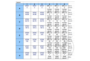 Chemokine (C-X-C Motif) Ligand 16 (CXCL16) ELISA Kit (2)