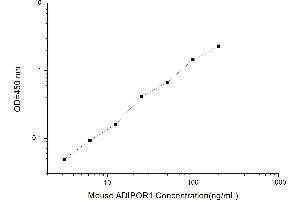 Image no. 1 for Soluble Tumor Necrosis Factor Receptor Type 1 (sTNF-R1) ELISA Kit (ABIN1117666)