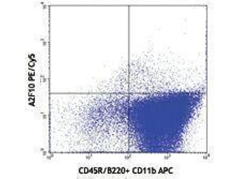 Flow Cytometry (FACS) image for anti-Fms-Related tyrosine Kinase 3 (FLT3) antibody (PE-Cy5) (ABIN2658915)