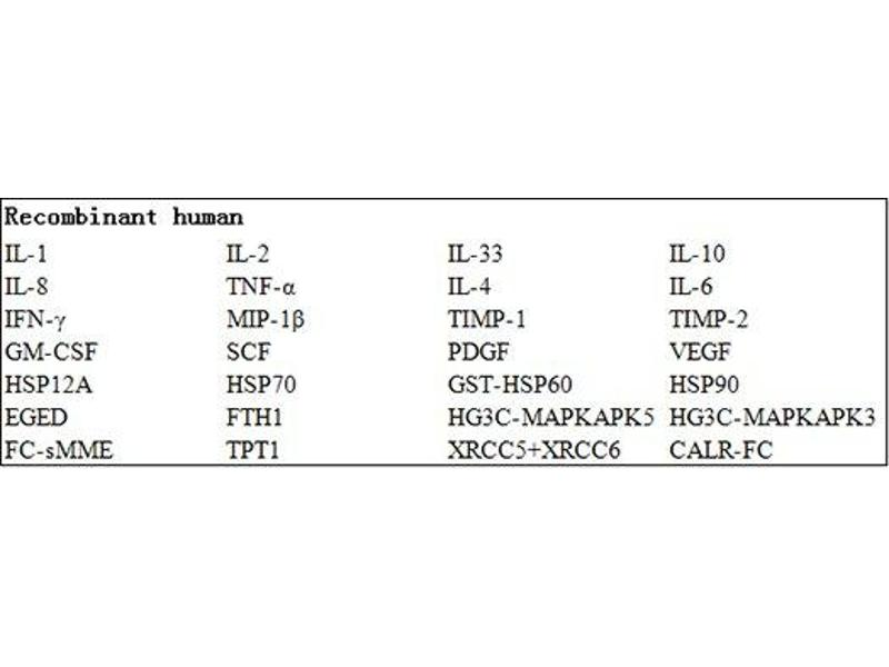 ELISA image for Heat Shock 27kDa Protein 1 (HSPB1) ELISA Kit (ABIN2691124)