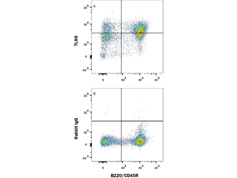 Flow Cytometry (FACS) image for anti-Toll-Like Receptor 9 (TLR9) (AA 26-818) antibody (ABIN4899984)