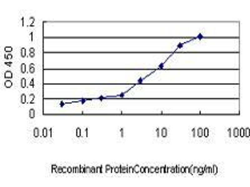 Immunohistochemistry (IHC) image for anti-SERPING1 antibody (Serpin Peptidase Inhibitor, Clade G (C1 Inhibitor), Member 1) (AA 1-501) (ABIN396026)