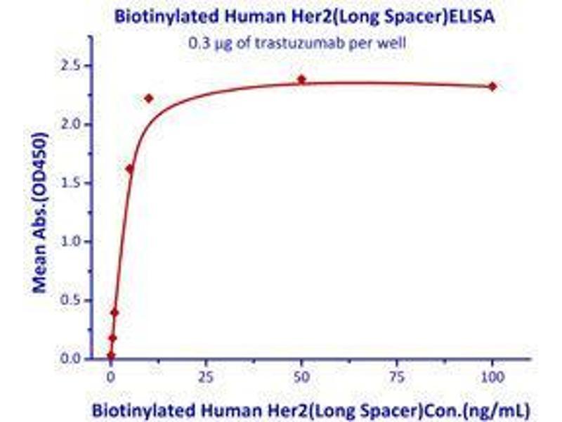 Multi-antigen avian influenza a (H7N9 ... - BMC Biotechnology