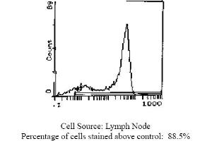 Flow Cytometry (FACS) image for anti-Selectin L (SELL) antibody (PE) (ABIN114236)