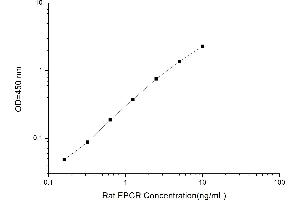 Image no. 2 for Soluble Endothelial Protein C Receptor (SEPCR) ELISA Kit (ABIN1117155)