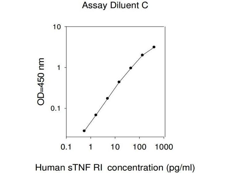 Tumor Necrosis Factor Receptor Superfamily, Member 1A (TNFRSF1A) ELISA Kit