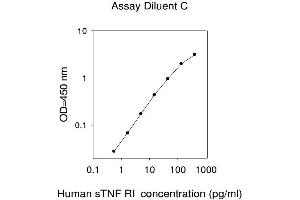 ELISA image for Tumor Necrosis Factor Receptor Superfamily, Member 1A (TNFRSF1A) ELISA Kit (ABIN625089)