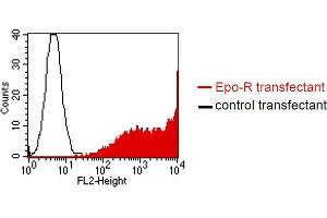 Flow Cytometry (FACS) image for anti-Erythropoietin Receptor (EPOR) antibody (ABIN1720915)