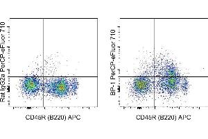 Flow Cytometry (FACS) image for anti-EIF4EBP1 antibody (Eukaryotic Translation Initiation Factor 4E Binding Protein 1)  (PerCP-eFluor® 710) (ABIN2677147)