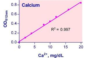 Image no. 1 for Calcium Assay Kit (ABIN1000257)