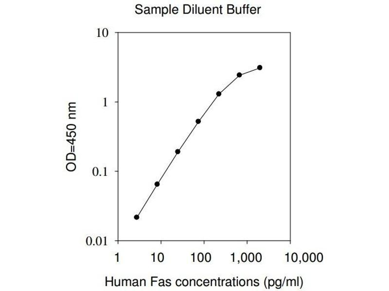 bd tnf elisa pdf human