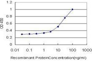 Image no. 2 for anti-PHD Finger Protein 5A (PHF5A) (AA 1-110) antibody (ABIN2565767)