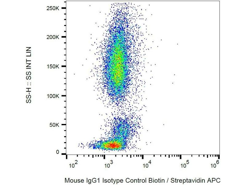 Image no. 2 for Mouse IgG1 isotype control (Biotin) (ABIN810078)