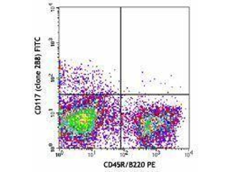 Flow Cytometry (FACS) image for anti-Mast/stem Cell Growth Factor Receptor (KIT) antibody (FITC) (ABIN2661475)