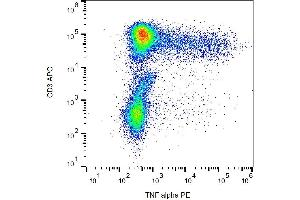 Flow Cytometry (FACS) image for anti-Tumor Necrosis Factor (TNF) antibody (PE) (ABIN1690740)
