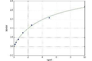 Image no. 1 for Deoxynucleotidyltransferase, terminal (DNTT) ELISA Kit (ABIN5523741)