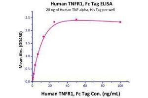 Image no. 1 for Tumor Necrosis Factor alpha (TNF) (AA 77-233) (Active) protein (His tag) (ABIN4949149)