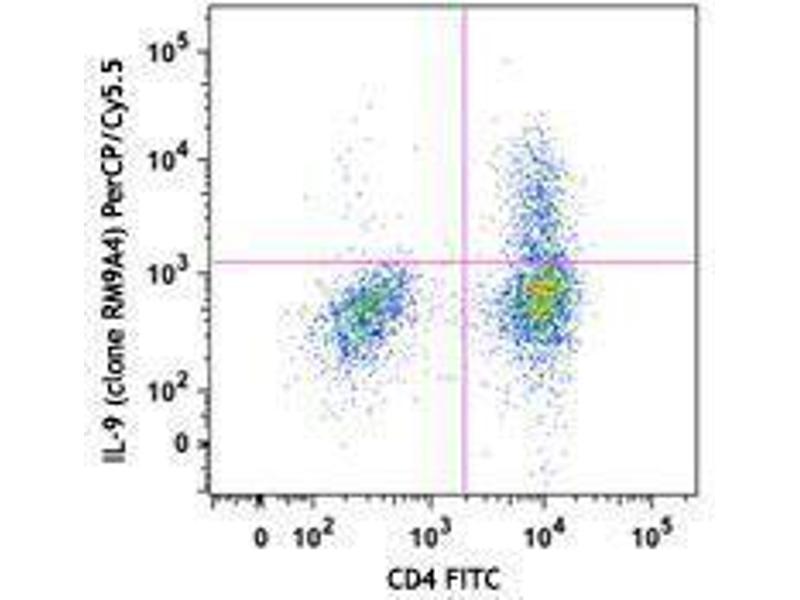 Flow Cytometry (FACS) image for anti-Interleukin 9 (IL9) antibody (PerCP-Cy5.5) (ABIN2660211)