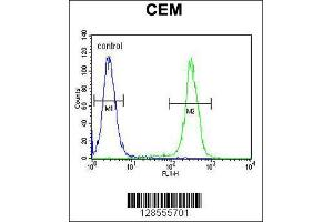Flow Cytometry (FACS) image for anti-HIST1H2B (AA 57-86), (Center) antibody (ABIN654684)
