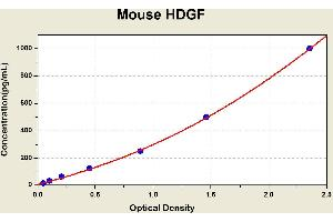 Image no. 1 for Hepatoma-Derived Growth Factor (HDGF) ELISA Kit (ABIN1115335)