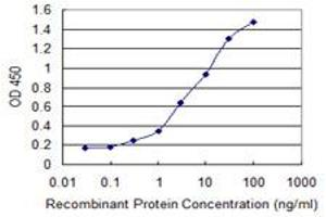 Image no. 1 for anti-alpha-2-HS-Glycoprotein (AHSG) (AA 19-367) antibody (ABIN513214)