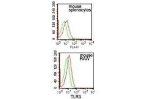 Flow Cytometry (FACS) image for anti-Toll-Like Receptor 3 (TLR3) antibody (ABIN252527)