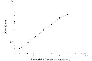 Image no. 2 for Complement Component 1, Q Subcomponent Binding Protein (C1QBP) ELISA Kit (ABIN1115448)
