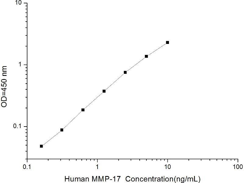 Interleukin enhancer-binding factor 3 (ILF3) ELISA Kit