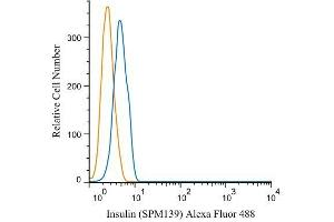 Flow Cytometry (FACS) image for anti-Insulin (INS) antibody (Alexa Fluor 488) (ABIN4326102)