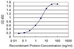 Image no. 1 for anti-S100 Calcium Binding Protein A2 (S100A2) (AA 1-97) antibody (ABIN562761)