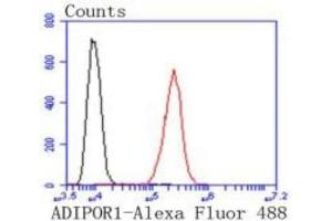 Flow Cytometry (FACS) image for anti-Adiponectin Receptor 1 (ADIPOR1) (AA 1-100) antibody (ABIN5948638)