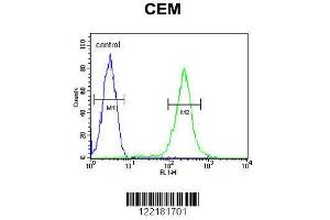 Flow Cytometry (FACS) image for anti-CFP antibody (Complement Factor P) (AA 197-223) (ABIN653898)