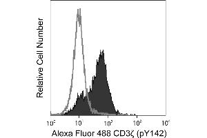 Flow Cytometry (FACS) image for anti-CD247 antibody (CD247 Molecule) (pTyr142) (Alexa Fluor 488) (ABIN1177046)