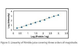 image for Nimble Juice (ABIN2868247)