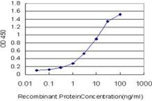 Image no. 1 for anti-Chloride Channel Accessory 1 (CLCA1) (AA 677-776) antibody (ABIN560396)