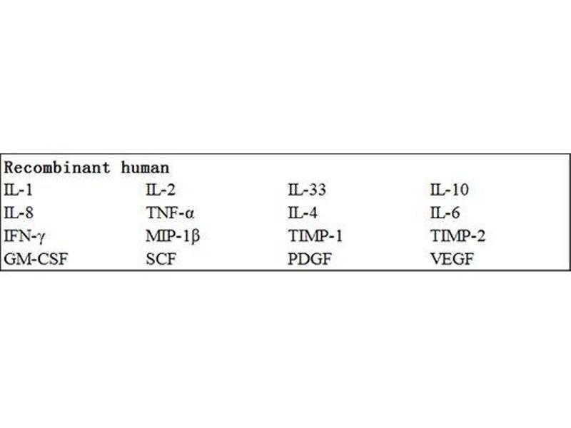 Nuclear Factor of kappa Light Polypeptide Gene Enhancer in B-Cells Inhibitor, alpha (NFKBIA) ELISA Kit (2)
