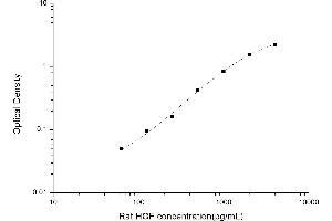 Image no. 1 for Hepatocyte Growth Factor (Hepapoietin A, Scatter Factor) (HGF) ELISA Kit (ABIN6963692)