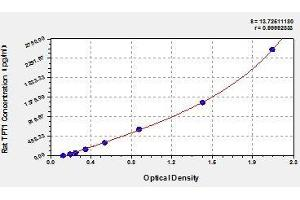 Image no. 1 for Tumor Protein, Translationally-Controlled 1 (TPT1) ELISA Kit (ABIN854654)