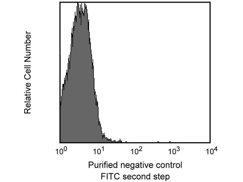 image for anti-CD3E antibody (CD3e Molecule, epsilon (CD3-TCR Complex)) (ABIN967568)